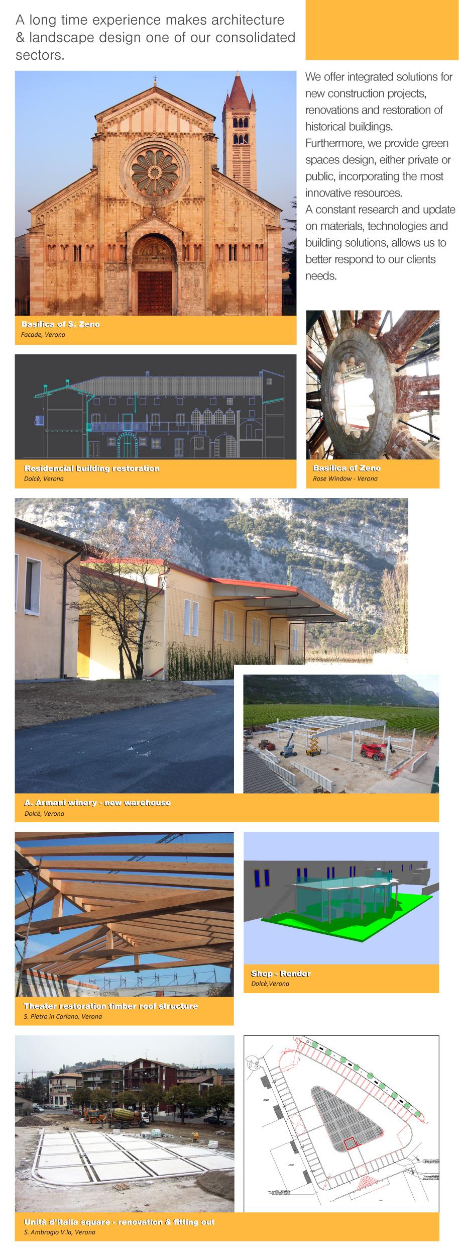 Architecture_desarrollo2